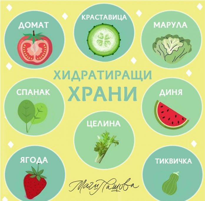 Хидратиращи храни